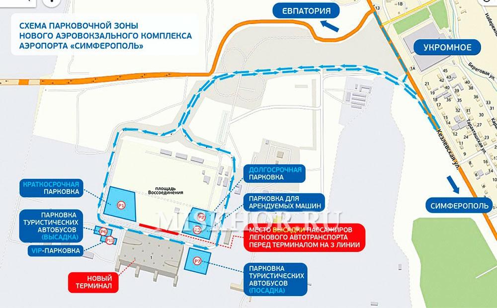 Терминал Крымская Волна, Симферополь